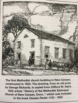 history of church building image